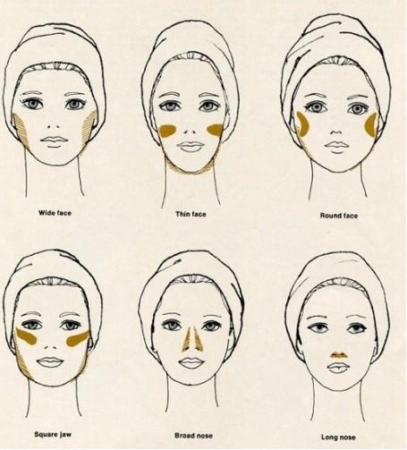 Cara Memakai Blush On Untuk Wajah Bulat Dan Pipi Tembem Mazaya Skin Care